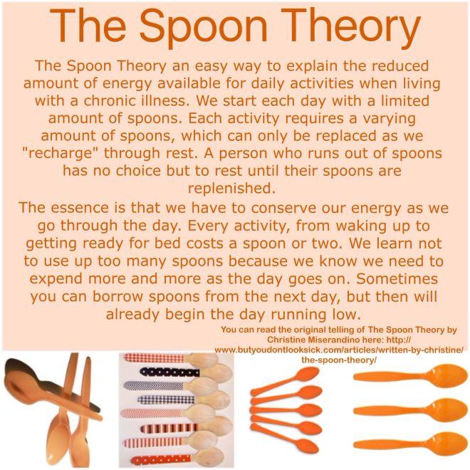 The Spoon Theory, Christine Miserandino, Lupus, Rheumatoid Arthritis, Elaina Avalos